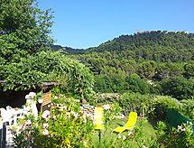 Le Castellet - Maison de vacances Le Brulat