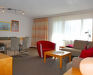 Appartement Allod-Park, Davos, Zomer