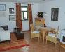 Ferienwohnung Gästehaus Alte Schule, Dargun, Sommer
