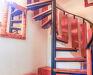 Foto 12 interior - Apartamento Le Curling B, Tignes