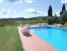 Bucine - Holiday House Campitello