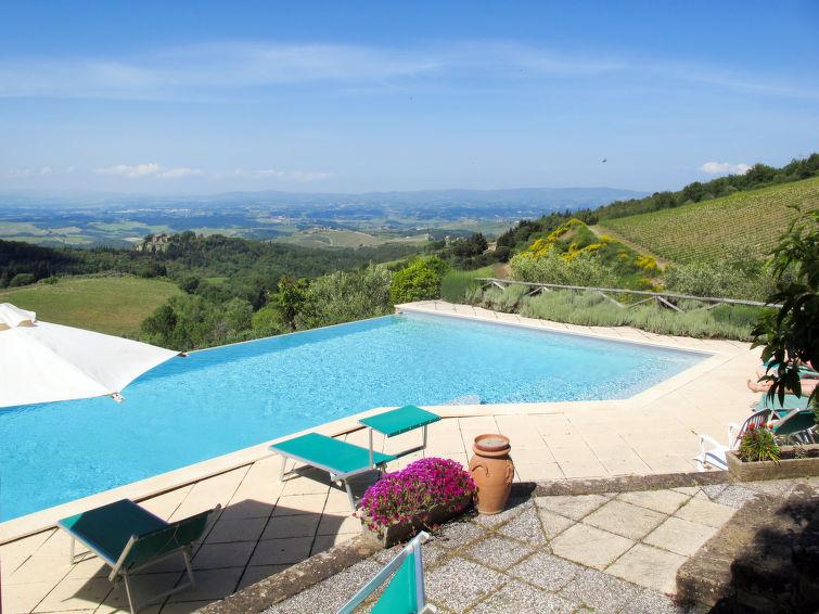 met je hond naar dit vakantiehuis in Castellina in Chianti